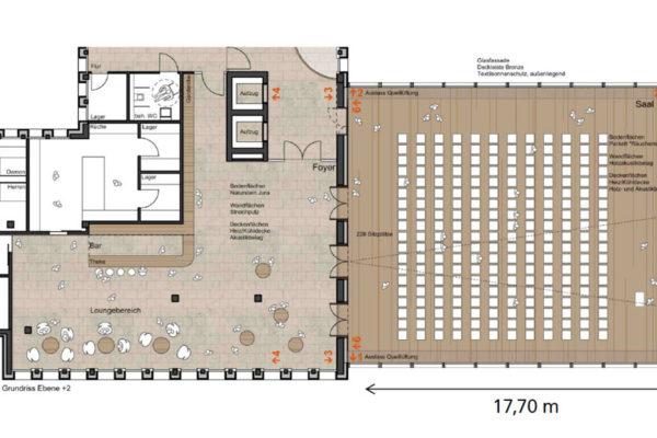 bankhaus plan